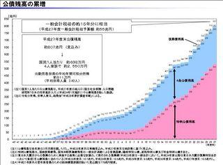 公債残高.jpg