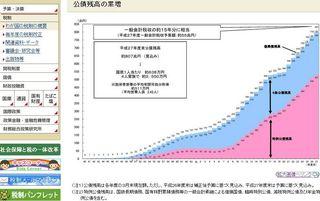 公債累増.jpg