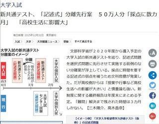 毎日新聞 (2015年12月31日)